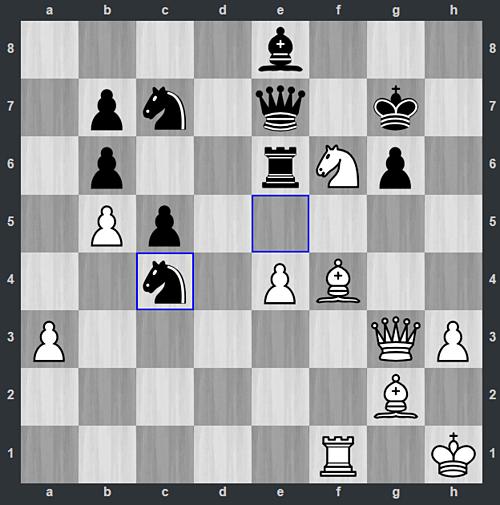 Thảo Nguyên chọn phương án chạy mã với 35...Nxc4. Nhưng một lần nữa cô không lường được đòn tiếp theo từ kỳ thủ người Ấn Độ. 36.Bh6. Trắng thí quân liên tiếp trong hai nước. Nếuăn tượng, Đen sẽ hết cờ sau ba nước. Chống trả bất thành, Thảo Nguyên xin thua ở nước 38.