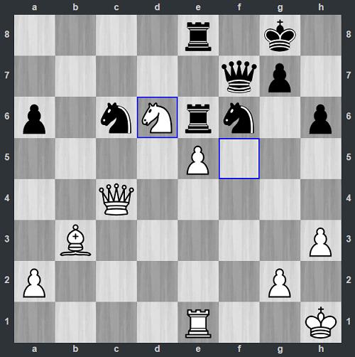 Thế cờ sau 37.Nd6. Đen sẽ mất thêm ít nhất một mã và xe. Pichot đầu hàng ở nước 39.