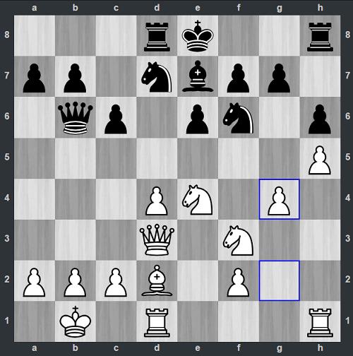 Sau khi cả hai đi nhanh như máy ở 14 nước đầu, Miciano mất hơn 20 phút để quyết định đẩy tốt g4. Trắng thí tốt, với ý đồ mở cột g. Nếu Đen không chấp nhận, Miciano có thể đẩy tiếp tốt g5 để mở cột g hoặc h. Nhưng nhận thấy không có gì nguy hiểm, Văn Huy chấp nhận đòn thí, với 15...Nxg4.