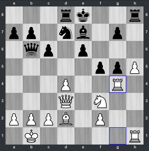 Thế cờ sau 18.Rxg4. Đònthí quân thí hai. Thực tế, đây là tính toán của Miciano khi thí mã ở nước 17. Văn Huy không dám ăn xevì sợ những nước gần như bắt buộc tiếp theo19.Qg6 Kf8 20.h6 gxh6 21.Bxg5. Lúc này, Đen chỉ có một phương án chống trả duy nhất là 21...Ba3. Ngay cả nếu lường trước được phương án đó, Văn Huy vẫn phải rất cẩn thận ở những nước tiếp theo, khi Vua đen rơi vào thế nguy hiểm. Thay vì ăn xe, Đen chọn cách đổi hậu để loại bỏ nguy cơ bị chiếu hết, với18...Qa6.Dĩ nhiên Trắng không muốn đổi.