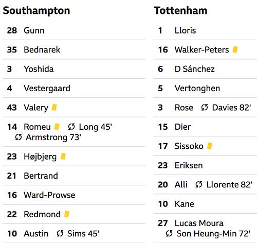 Tottenham thua trận, còn hơn Man Utd ba điểm - 2