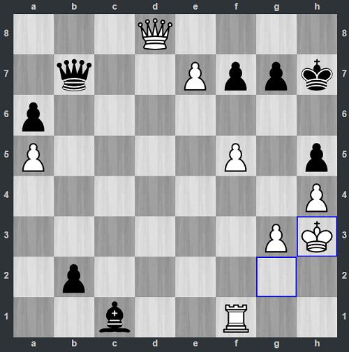 Thế cờ sau 45.Kh3. Demchenko (trắng)cho phép Gukesh phong hậu, bởi anh cũng phong hậu ở nước 46. Kỳ thủ người Nga tính toán rằng Đen sẽ không có cách nào ngăn việc bị chiếu hết ở nước 47 bởi hai Hậu trắng. Nhưng Demchenko không ngờ rằng Gukesh tìm ra đòn thí hậu chiếu hết đẹp mắt.