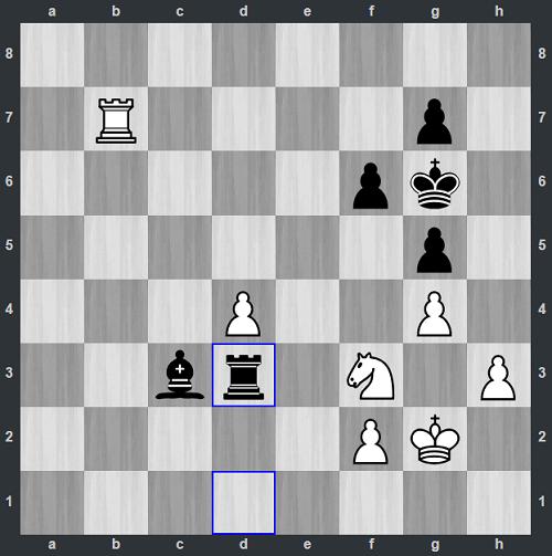 Thế cờ sau 53...Rd3. Đen tự giơ đầu chịu báng. Vương đáp trả ngay với đòn ghim quân 54.Rb3. Đen không tránh khỏi mất chất, dẫn đến thua cờ.