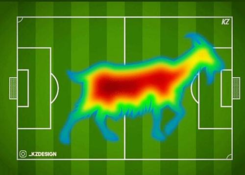Bản đồ nhiệt di chuyển của Ronaldo có hình con dê.