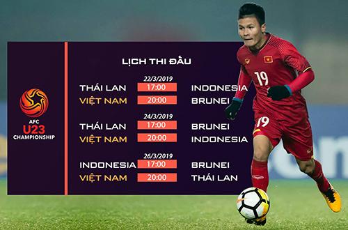 Lịch đấu bảng K vòng loại giải U23 châu Á.