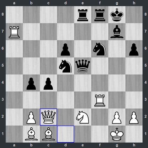 Thế cờ sau 27.Qc2. Trắng bỏ mã e2, nhưng Đen không dám ăn vì sợ Trắng đổi xe lấy tượng ở g7, rồi đưa hậu đến g6, dọa chiếu hết trong vài nước tới. Đen đáp lại bằng 27...Qe4. Ganguly muốn đổi Hậu để giảm áp lực tấn công thành, nhưng nỗ lực của Đen là vô nghĩa khi mọi họng pháo của Trắng chỉ chờ phát nổ.