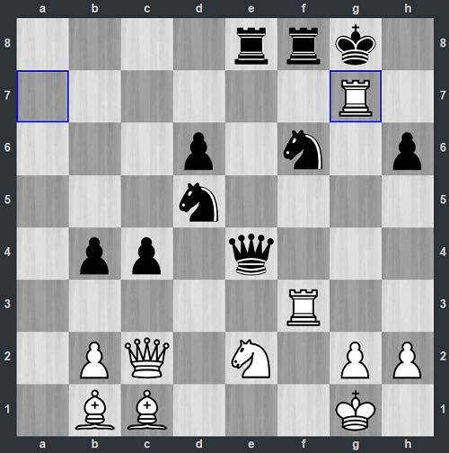Thế cờ sau 28.Rxg7. Quả bom đầu tiên của Anh Khôi. Kỳ thủ trẻ sẵn sàng mất chất, để hạ chướng ngại vật đầu tiên của thành đen. Ganguly không còn cách nào khác là chấp nhận đòn thí.