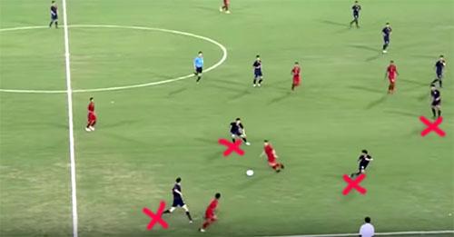 Một tình huống phòng ngự của Thái Lan trong trận gặp Indonesia - đội chủ yếu tấn công cánh. 4 cầu thủ Thái Lan sẵn sàng tham gia đánh chặn bên cánh trái, trong khi chỉ có 2 cầu thủ Indonesia phối hợp với nhau.