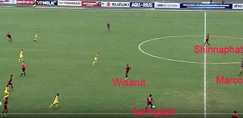Một tình huống luân chuyển bóng điển hình của Thái Lan trong những phút đầu trận gặp Brunei. Saringkan dâng cao bên cánh trái, nhận bóng trả lại rồi chuyển hướng sang cánh đối diện cho Shinnaphat.