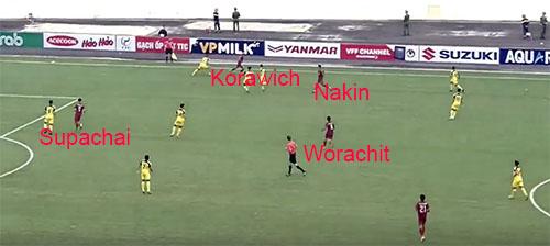 Korawich đón đường chồng biên và thu hút sự chú ý của ba hậu vệ Brunei. Khoảng trống rất lớn mở ra trước mặt Worachit. Số 8 của Thái Lan có thể xẻ nách xuống cho Supachai bắt tốc độ.