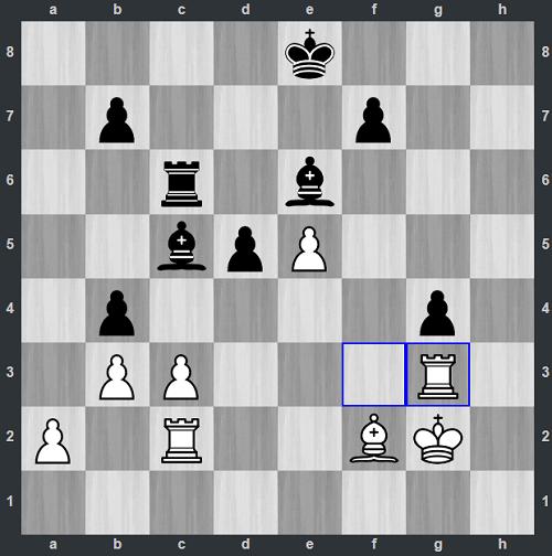 Pichot sai lầm với 42.Rg3. Nước cờ này cho phép tượng đen lên f5 để kiểm soát đường chéo b1-h7. Trắng buộc phải đổi xe lấy tượng.