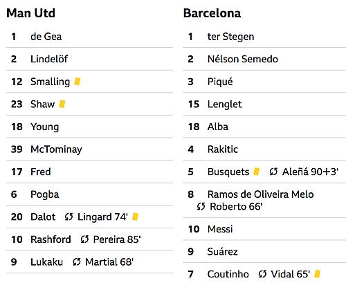 Barca đánh bại Man Utd tại Old Trafford - 4