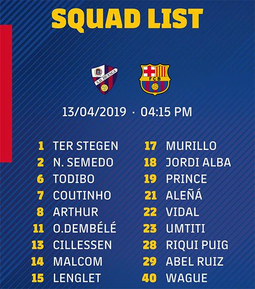 Danh sách cầu thủ Barca đi làm khách ở Huesca hôm nay.
