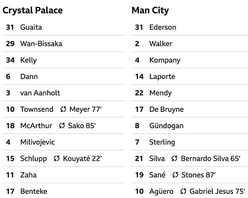 Man City soán ngôi Liverpool trước giờ đấu Chelsea - 2