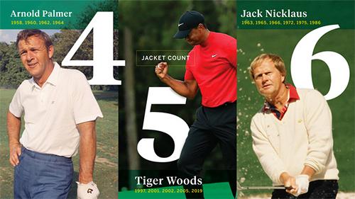 Số chiếc Áo Xanh Augusta của Palmer, Woods và Nicklaus. Ảnh: Masters.