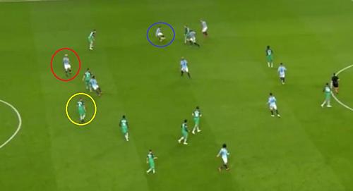 Eriksen chuyền bóng về bậttrúng chân Bernardo Silva (khoanh tròn xanh), bay đến vị trí của Aguero (khoanh tròn đỏ). Thời điểm bóng chạm chân Bernardo, Aguero được cho là ở vào thế việt vị khi anh đứng dưới hậu vệAlderweireld (khoanh tròn vàng).