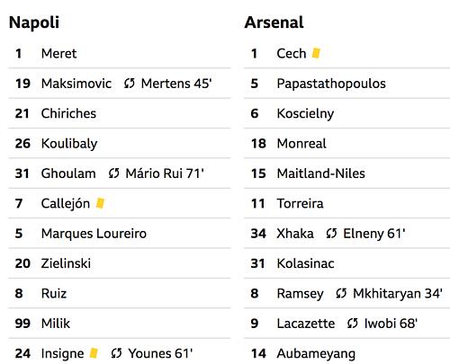 Arsenal vào bán kết Europa League - 3