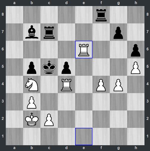 Trắng vừa dùng xe bắt tốt e6, bỏ xe d4. Ziegenfuss kém Firouzja tới hơn 700 Elo, nhưng việc hơn hẳn xe giúp cô tạo ra bất ngờ lớn nhất giải.