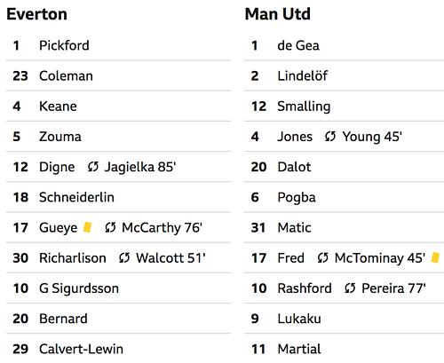 Man Utd thảm bại trước Everton - 3
