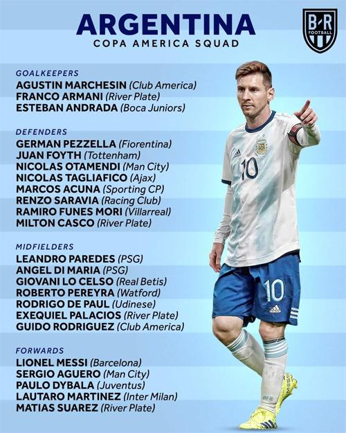 Danh sách 23 tuyển thủ Argentina chuẩn bị dự Copa America 2019.