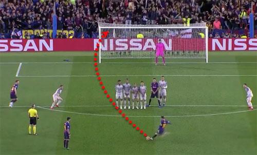 Cú đá phạt của Messi được bầu làm bàn thắng đẹp nhất Champions League mùa này.