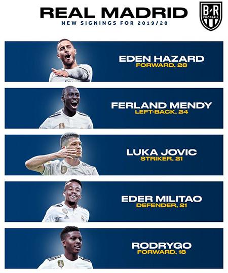 Năm tân binh của Real từ đầu hè 2019.
