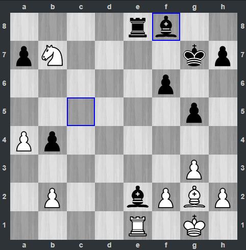 Hình cờ sau 29...Bf8. Mã trắng gần như bị giam ở b7. Thế cờ thông thoáng giúp Đen tận dụng sức mạnh của cặp tượng, so với tượng và mã trắng.