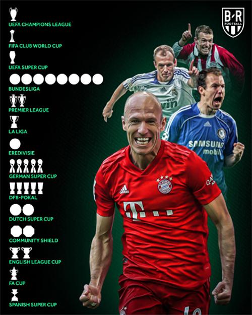 Bộ sưu tập danh hiệu đồ sộ của Robben.
