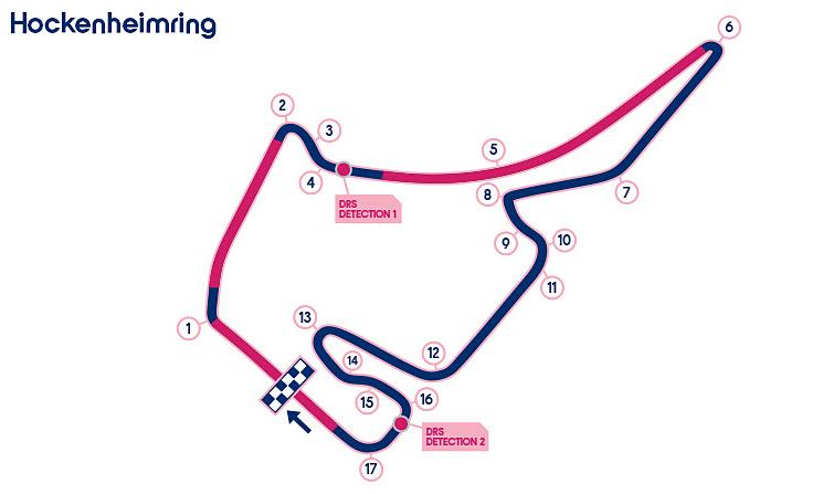 Sơ đồ đường đua Hockenheim 2019. Ảnh: F1technical.