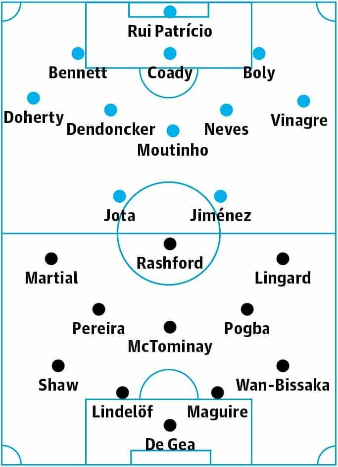 Đội hình xuất phát dự kiến trận Wolves - Man Utd.