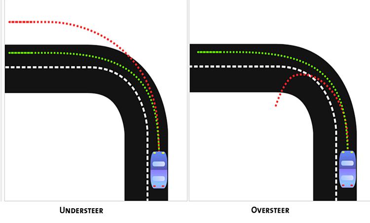 Đường chấm đỏ thể hiện cua non (trái) và cua già (phải). Ảnh: Motorsport.