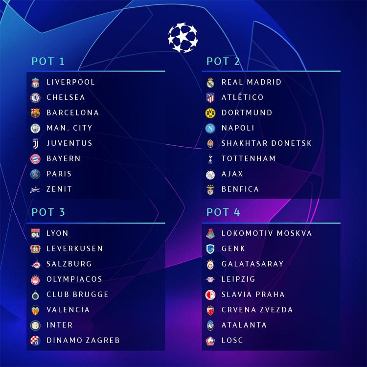 Phân nhóm hạt giống trước bốc thăm vòng bảng Champions League hôm nay.