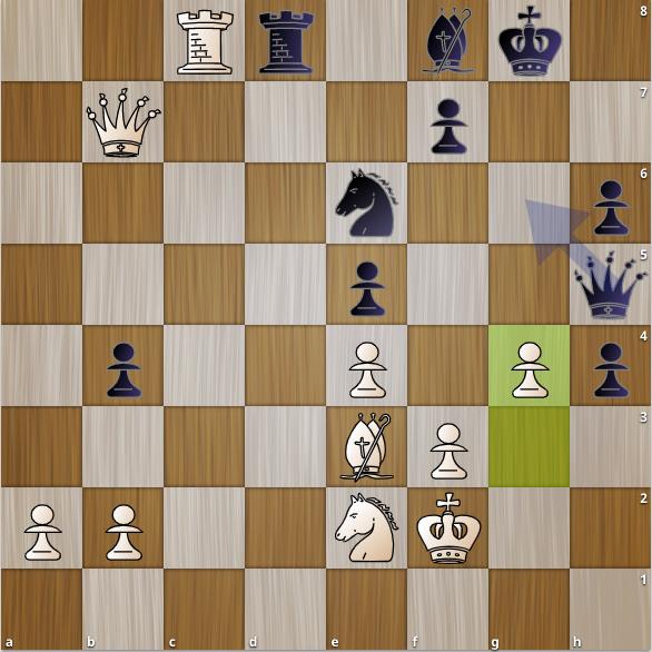 Trắng vừa đi 35.g4 đuổi Hậu. Nước chống trả hợp lý duy nhất của Đen là chạy Hậu về g6. Nhưng, Đen lại chọn 35...Rxc8.