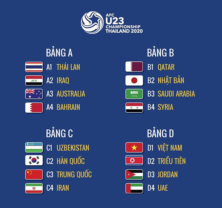 CĐV Thái Lan ghen tị với Việt Nam - 1