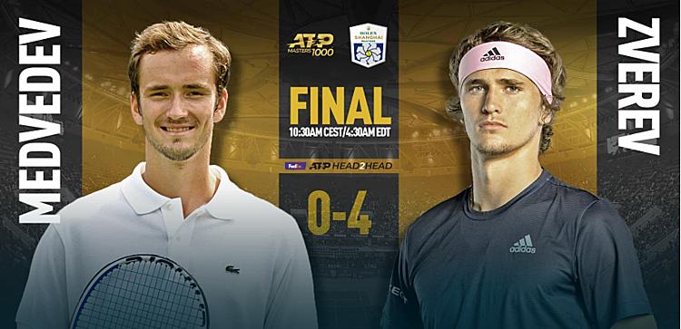 Medvedev (trái) chưa thắng Zverev lần nào. Ảnh: ATP.
