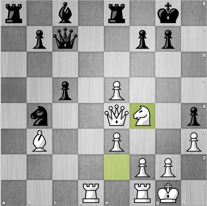 Thế cờ sau 23.Nf4. Đen không dám bắt tốt e5, vì Trắng sẽ thí tượng vào f7, rồi kết hợp mã, xe và hậu tấn công thành.