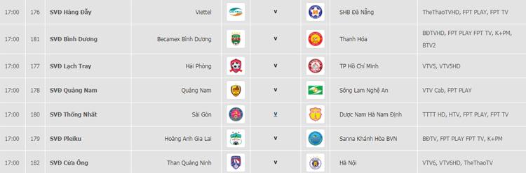 Lịch thi đấu vòng 26 V-League 2019.