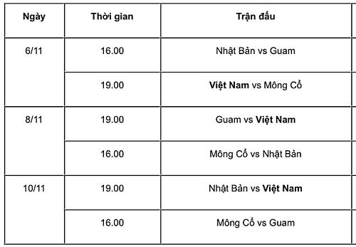Lịch thi đấu vòng loại U19 châu Á bảng J.
