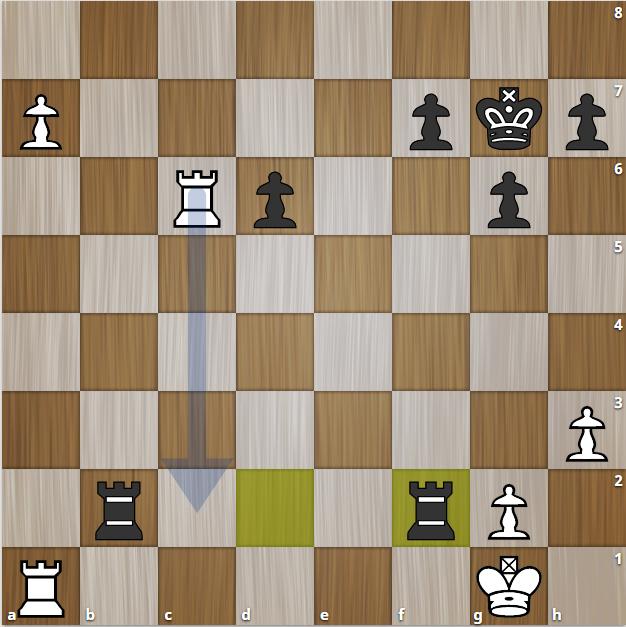 34.Rc2. Nước cờ xuất sắc của Carlsen. Trắngloại xe khỏi đường chéo a8-h1, để Hậu chuẩn bị phong cấp bảo vệ ô g2.