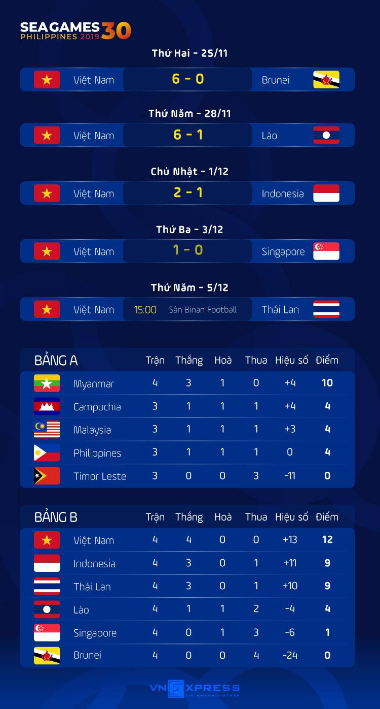 Tiền đạo Thái Lan cầu may khi sút ghi bàn - 1