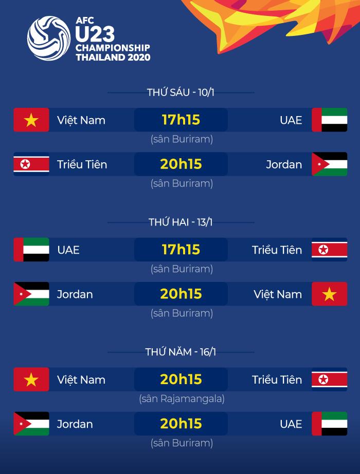 Lịch đấu của tuyển Việt Nam ở bảng D vòng chung kết giải U23 châu Á. Đồ họa: Tiến Thành.