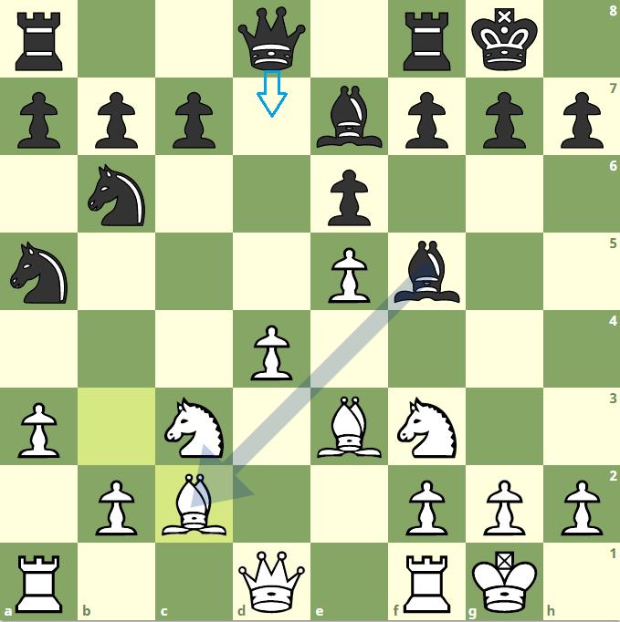 Thế cờ sau 12.Bc2. Trắng muốn chiếm lấy ô d5, nên tìm cách đưa tốt e6 khỏi vị trí bảo vệ d5. Lúc này, máy tính đề xuất Đen đổi tượng vào c2. Nhưng, Quang Liêm lại đi 12...Qd7. Sai lầm này là bước ngoặt của ván cờ, Miroshnichenko bình luận.