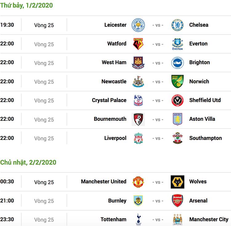 *Xem chi tiết: Lịch thi đấu/Bảng điểm Ngoại hạng Anh