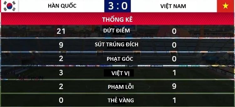 Nữ Việt Nam thua Hàn Quốc - page 2 - 2