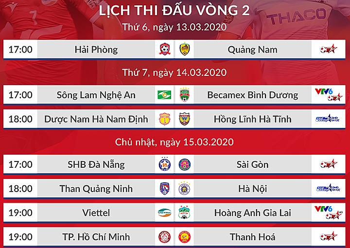Hà Nội và TP HCM đua ngôi đầu - 2