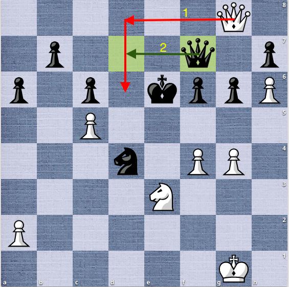 Thế cờ sau 37...Qf7. Vươngtính sót đòn tấn công tiếp theo của Nepomniachtchi. Trắng muốn đưa hậu ra d8, để doạ chiếu hết ở d6 lẫn bắt mã đen ở d4. Đen có thể bảo vệ ô d6 bằng cách nhảy mã về b5, nhưng Trắng vẫn còn nước đẩy tốt a4 để đuổi mã. Phương án phòng thủ còn lại của Đen là đưa hậu sang d7 cản đường.