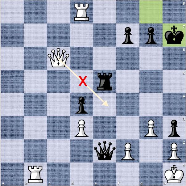 Nước cờ 35...Re5 còn ngăn Trắng chiều đổi hậu ở e4.