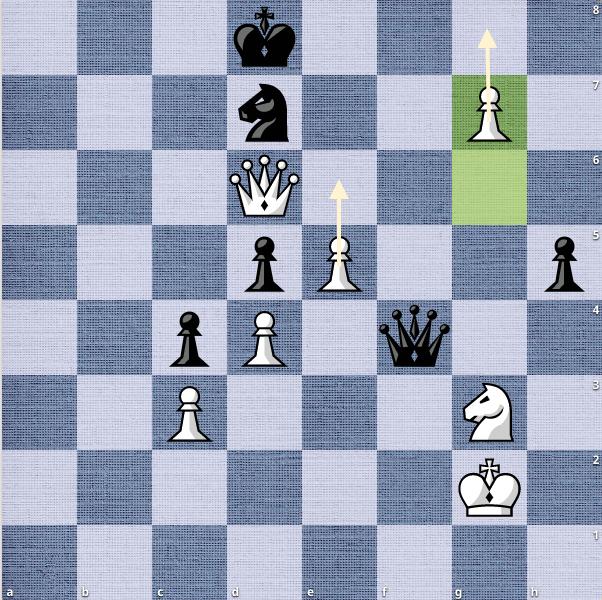 Thế cờ sau 42.g7. Đen xin thua. Hậu đen chỉ còn một nước chiếu ở d2. Nhưng sau khi vua trắng chạy lên h3, Đen hết nước chiếu.