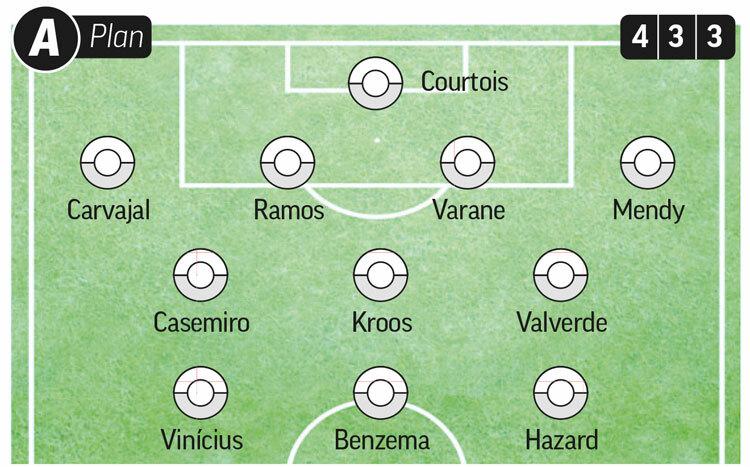 Đội hình chính của Real hiện nay.