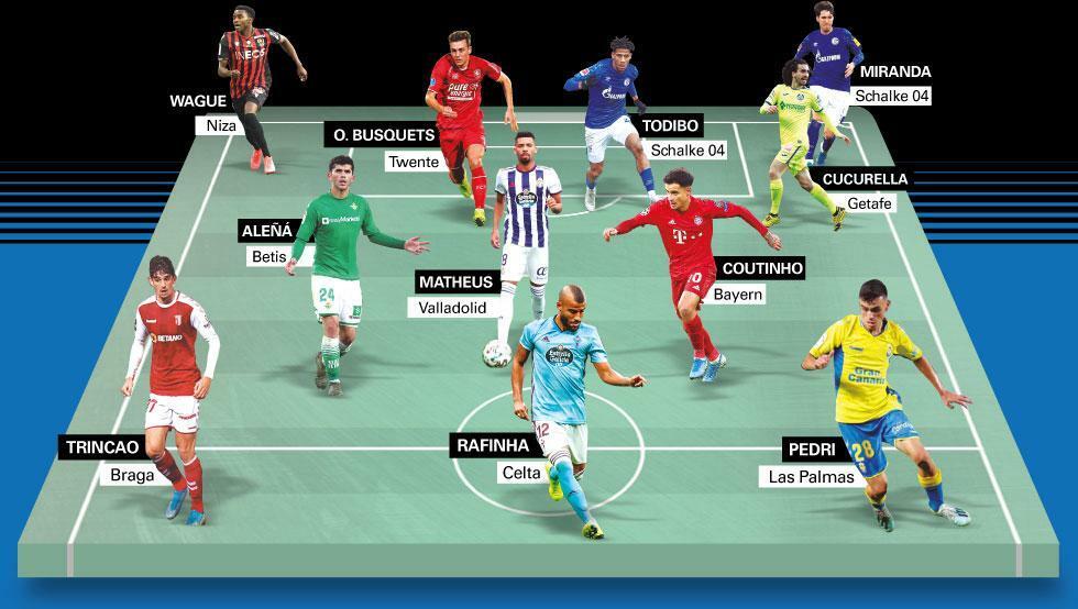 11 cầu thủ đang được Barca cho mượn.